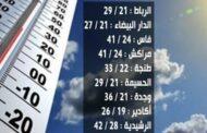 ارتفاع ملحوظ بعدد من المدن المغربية